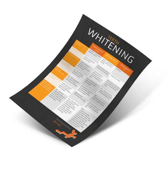 teeth whitening guide